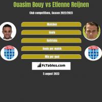 Ouasim Bouy vs Etienne Reijnen h2h player stats