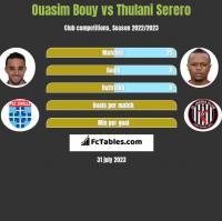 Ouasim Bouy vs Thulani Serero h2h player stats