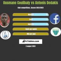 Ousmane Coulibaly vs Antonis Dedakis h2h player stats