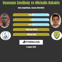 Ousmane Coulibaly vs Michalis Bakakis h2h player stats
