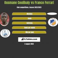 Ousmane Coulibaly vs Franco Ferrari h2h player stats