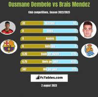Ousmane Dembele vs Brais Mendez h2h player stats