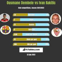 Ousmane Dembele vs Ivan Rakitic h2h player stats