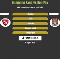 Ousmane Fane vs Ben Fox h2h player stats