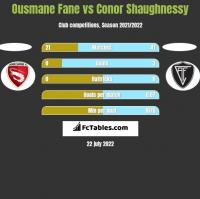 Ousmane Fane vs Conor Shaughnessy h2h player stats