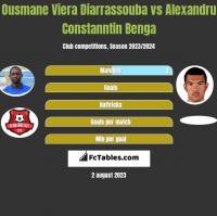 Ousmane Viera Diarrassouba vs Alexandru Constanntin Benga h2h player stats