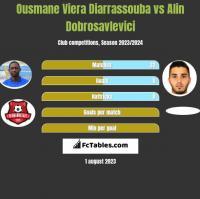 Ousmane Viera Diarrassouba vs Alin Dobrosavlevici h2h player stats