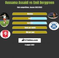 Oussama Assaidi vs Emil Berggreen h2h player stats