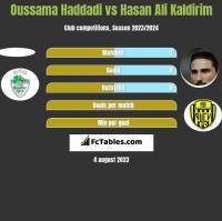 Oussama Haddadi vs Hasan Ali Kaldirim h2h player stats