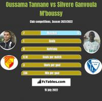 Oussama Tannane vs Silvere Ganvoula M'boussy h2h player stats