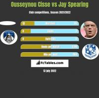 Ousseynou Cisse vs Jay Spearing h2h player stats