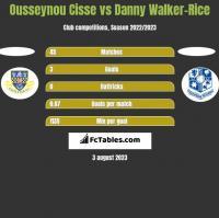 Ousseynou Cisse vs Danny Walker-Rice h2h player stats