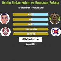 Ovidiu Stefan Hoban vs Boubacar Fofana h2h player stats