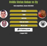 Ovidiu Stefan Hoban vs Ely h2h player stats