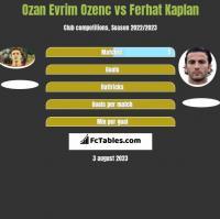 Ozan Evrim Ozenc vs Ferhat Kaplan h2h player stats