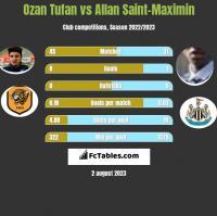Ozan Tufan vs Allan Saint-Maximin h2h player stats