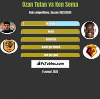 Ozan Tufan vs Ken Sema h2h player stats