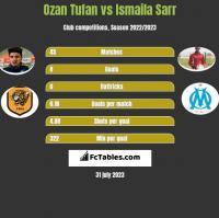 Ozan Tufan vs Ismaila Sarr h2h player stats