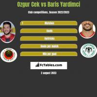 Ozgur Cek vs Baris Yardimci h2h player stats