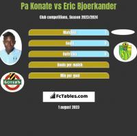 Pa Konate vs Eric Bjoerkander h2h player stats