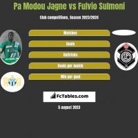 Pa Modou Jagne vs Fulvio Sulmoni h2h player stats