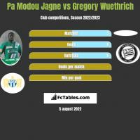 Pa Modou Jagne vs Gregory Wuethrich h2h player stats