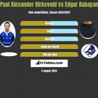 Paal Alexander Kirkevold vs Edgar Babayan h2h player stats