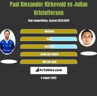 Paal Alexander Kirkevold vs Julian Kristoffersen h2h player stats