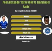 Paal Alexander Kirkevold vs Emmanuel Sabbi h2h player stats