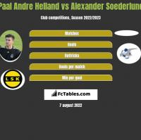 Paal Andre Helland vs Alexander Soederlund h2h player stats