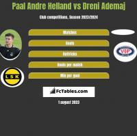 Paal Andre Helland vs Dreni Ademaj h2h player stats