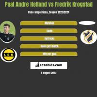 Paal Andre Helland vs Fredrik Krogstad h2h player stats