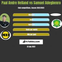 Paal Andre Helland vs Samuel Adegbenro h2h player stats