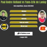 Paal Andre Helland vs Yann-Erik de Lanlay h2h player stats