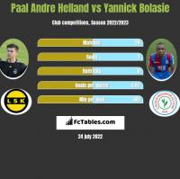 Paal Andre Helland vs Yannick Bolasie h2h player stats