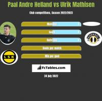 Paal Andre Helland vs Ulrik Mathisen h2h player stats