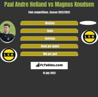 Paal Andre Helland vs Magnus Knudsen h2h player stats