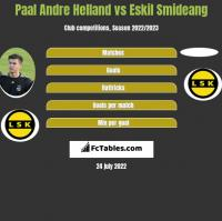 Paal Andre Helland vs Eskil Smideang h2h player stats