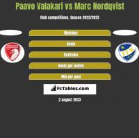 Paavo Valakari vs Marc Nordqvist h2h player stats