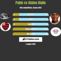 Pablo vs Abdou Diallo h2h player stats