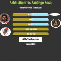 Pablo Aimar vs Santiago Sosa h2h player stats