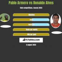 Pablo Armero vs Ronaldo Alves h2h player stats