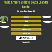 Pablo Armero vs Rosa Souza Leandro Bambu h2h player stats