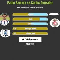Pablo Barrera vs Carlos Gonzalez h2h player stats