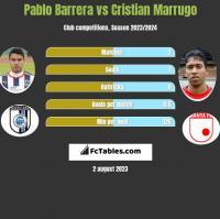 Pablo Barrera vs Cristian Marrugo h2h player stats