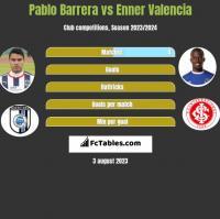 Pablo Barrera vs Enner Valencia h2h player stats