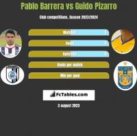 Pablo Barrera vs Guido Pizarro h2h player stats