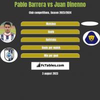 Pablo Barrera vs Juan Dinenno h2h player stats
