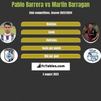 Pablo Barrera vs Martin Barragan h2h player stats
