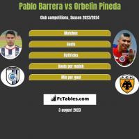Pablo Barrera vs Orbelin Pineda h2h player stats